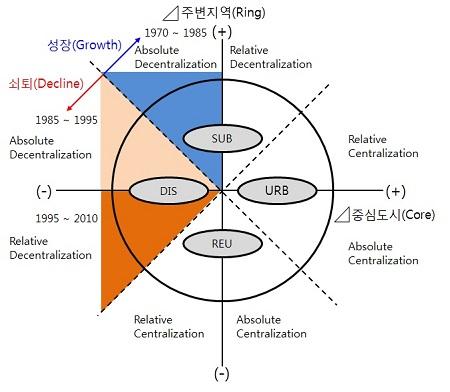 Figure 18.